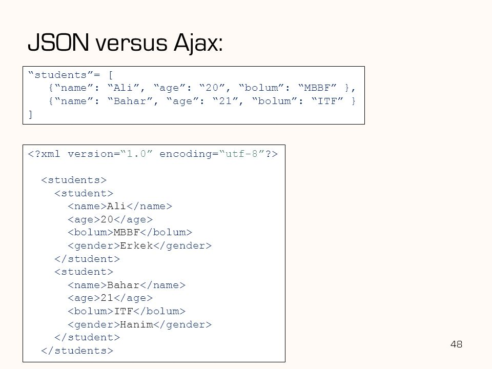JSON versus Ajax: students = [